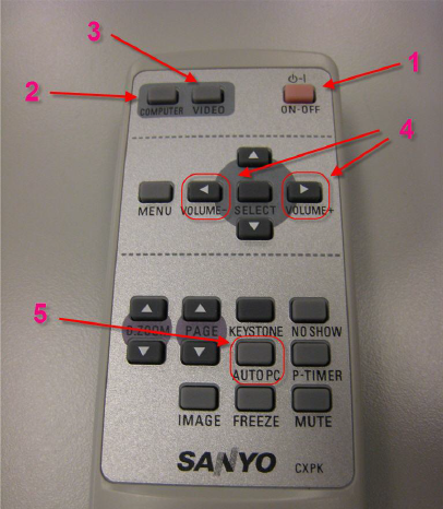 remote-for-projector.PNG